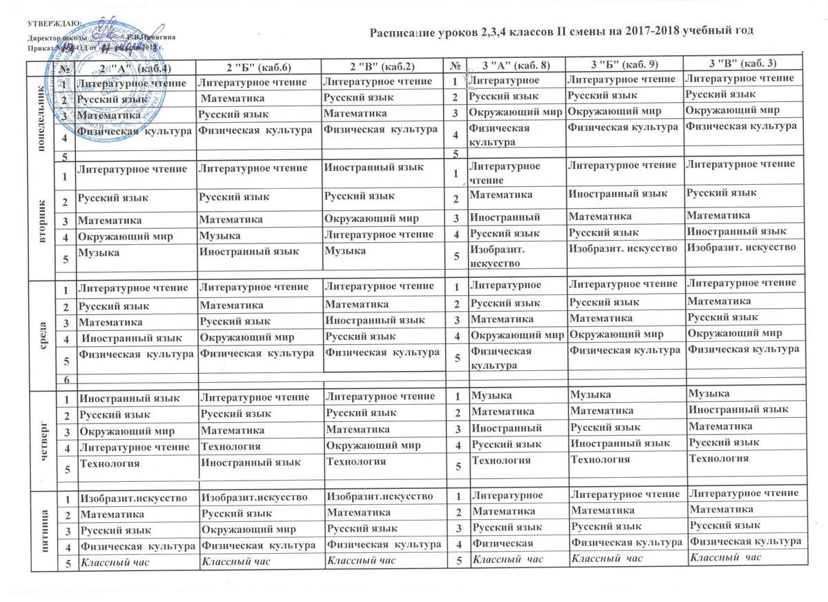 рабочая программа индивидуального обучения русского языка